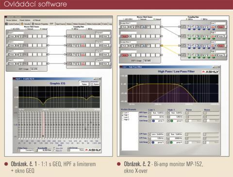 Ashly nxp3.04 -ovládací software