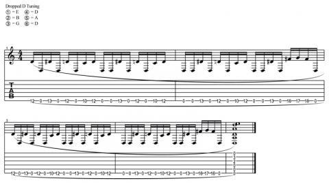 Doprovodná kytara -Muse