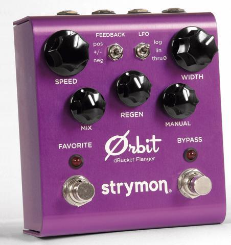 Strymon -Orbit